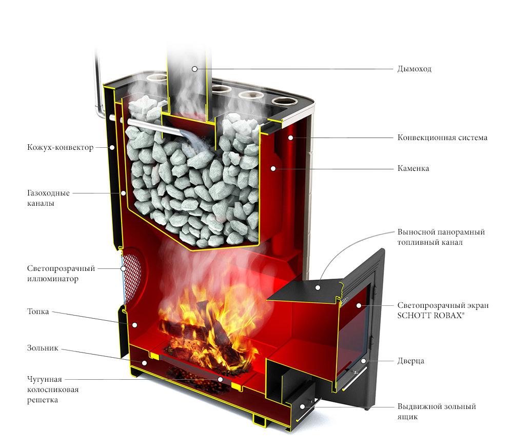 Двухрядный десятицилиндровый теплообменник Уплотнения теплообменника Теплохит ТИ P005 Дзержинск